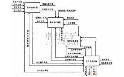 【系统模块】煤矿安全/瓦斯抽放/煤矿供电监控系统