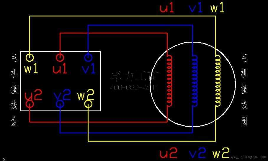 三相电动机接线盒  三相异步电动机y接时,接线盒里,连接片的连接方式  三相异步电动机角接时,接线盒连接片的连接方式  学习三相异步电动机的两种接法 今天在现场学了点三相异步电机的基本接法:星型接法和三角接法。虽然是些很简单的东,但勉。  星型接法  三角接法 星型接法和三角接法的区别: 在承受相同电压及相同线径的绕组线圈中,星型接法比三角型接法每相匝数少根号3倍(1.
