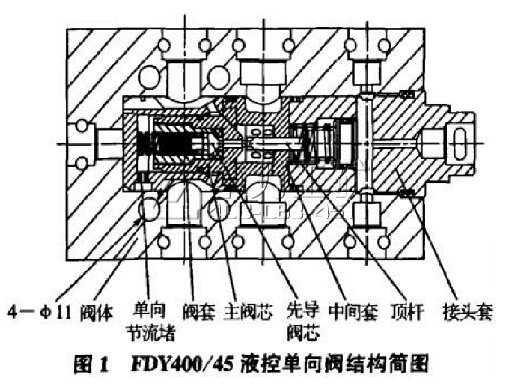 FDY400/45液控单向阀的结构简图