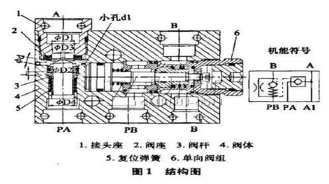 冲式液控单向阀的结构特点及工作原理