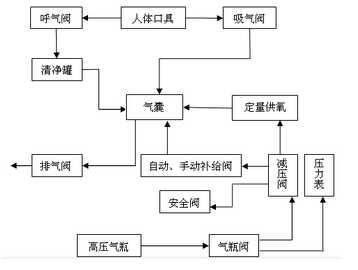 原理方框图