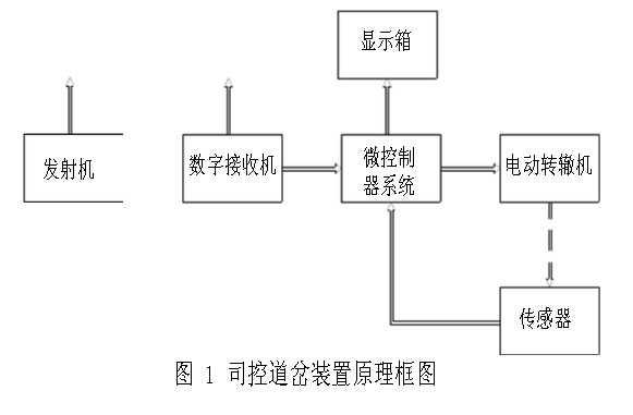 司控道岔装置原理框图