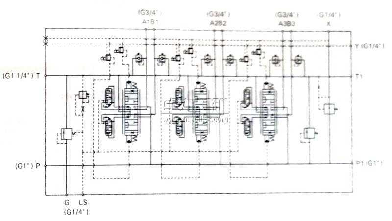 tn8负载敏感多路换向阀液压原理图图片